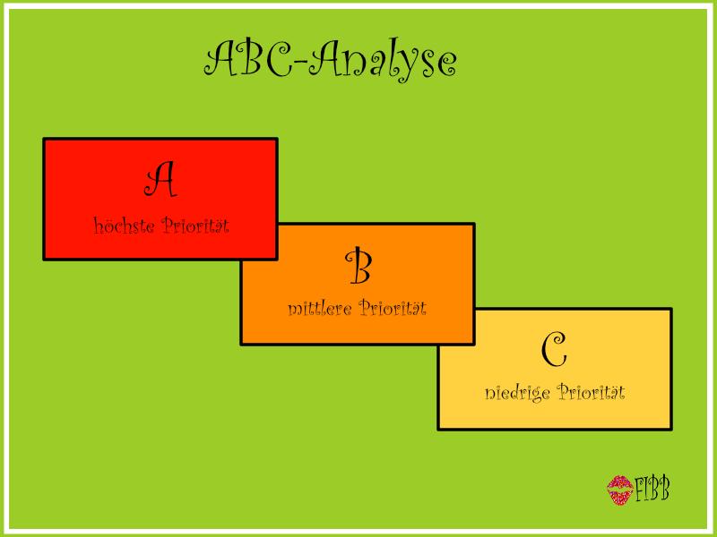 ABC-Analyse
