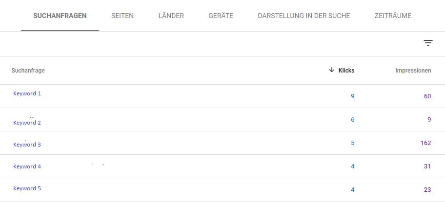 in Beispiel, wie die Google Search Console die Suchanfragen ausgibt.