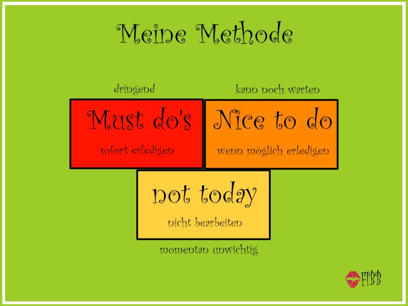 Meine Zeitmanagement-Methode